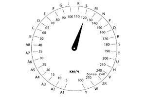 индексы скорости шин фото